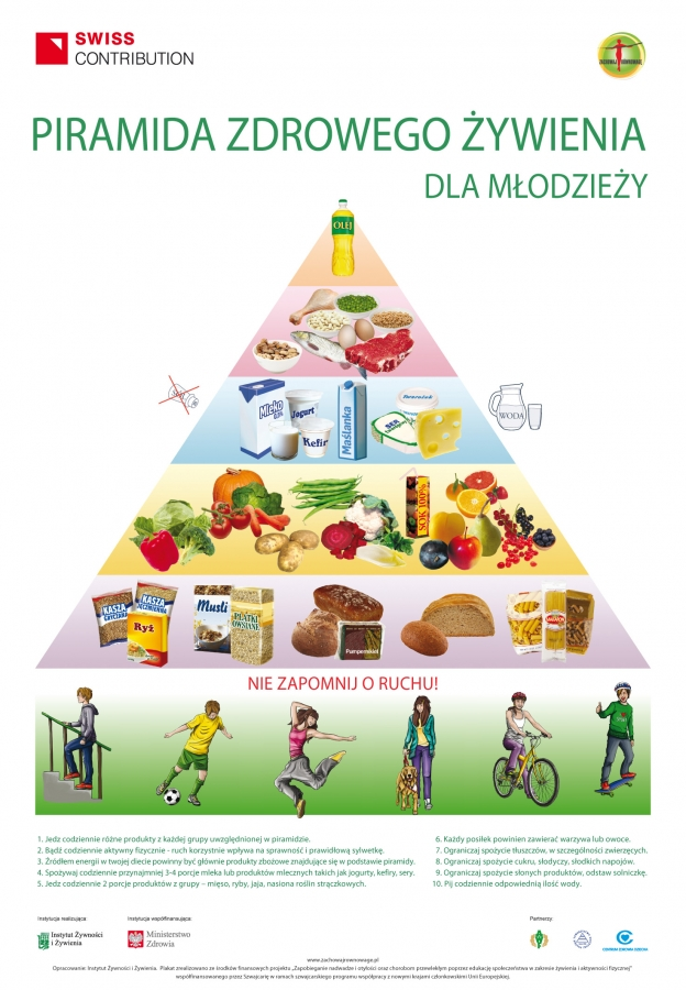 Piramida_zdrowego_odżywiania_się-zdrowa_żywność-gotowanie_dla_dzieci-portal_dla_dzieci-ministerstwo_zdrowia-Instytut_żywności_i_żywienia-2.jpg