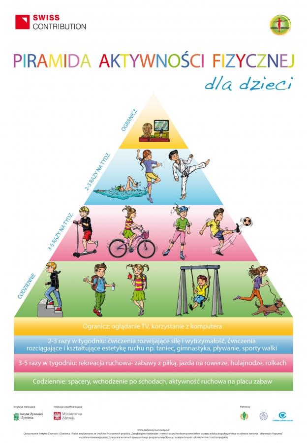 Piramida_zdrowego_odżywiania_się-zdrowa_żywność-gotowanie_dla_dzieci-portal_dla_dzieci-ministerstwo_zdrowia-Instytut_żywności_i_żywienia-3.jpg