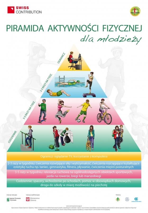 Piramida_zdrowego_odżywiania_się-zdrowa_żywność-gotowanie_dla_dzieci-portal_dla_dzieci-ministerstwo_zdrowia-Instytut_żywności_i_żywienia-4.jpg
