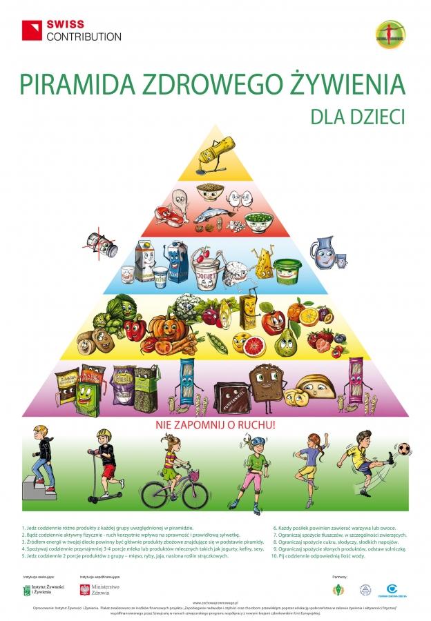Piramida_zdrowego_odżywiania_się-zdrowa_żywność-gotowanie_dla_dzieci-portal_dla_dzieci-ministerstwo_zdrowia-Instytut_żywności_i_żywienia.jpg
